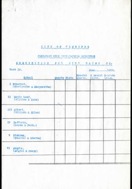 Blank milk requisition form for City Dairy Co. - Ward 4