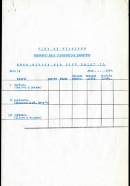 Blank milk requisition form for City Dairy Co. - Ward 2