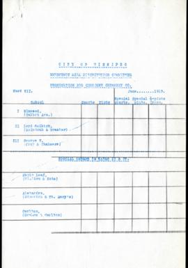 Blank milk requisition form for Crescent Creamery - Ward 7