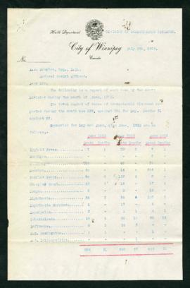 Report of the Division of Communicable Diseases for June, 1919