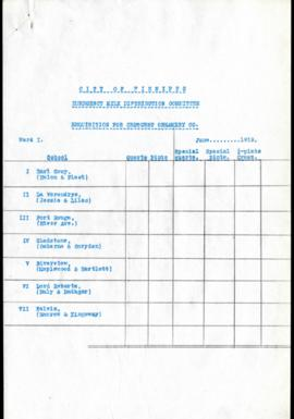 Blank milk requisition form for Crescent Creamery - Ward 1
